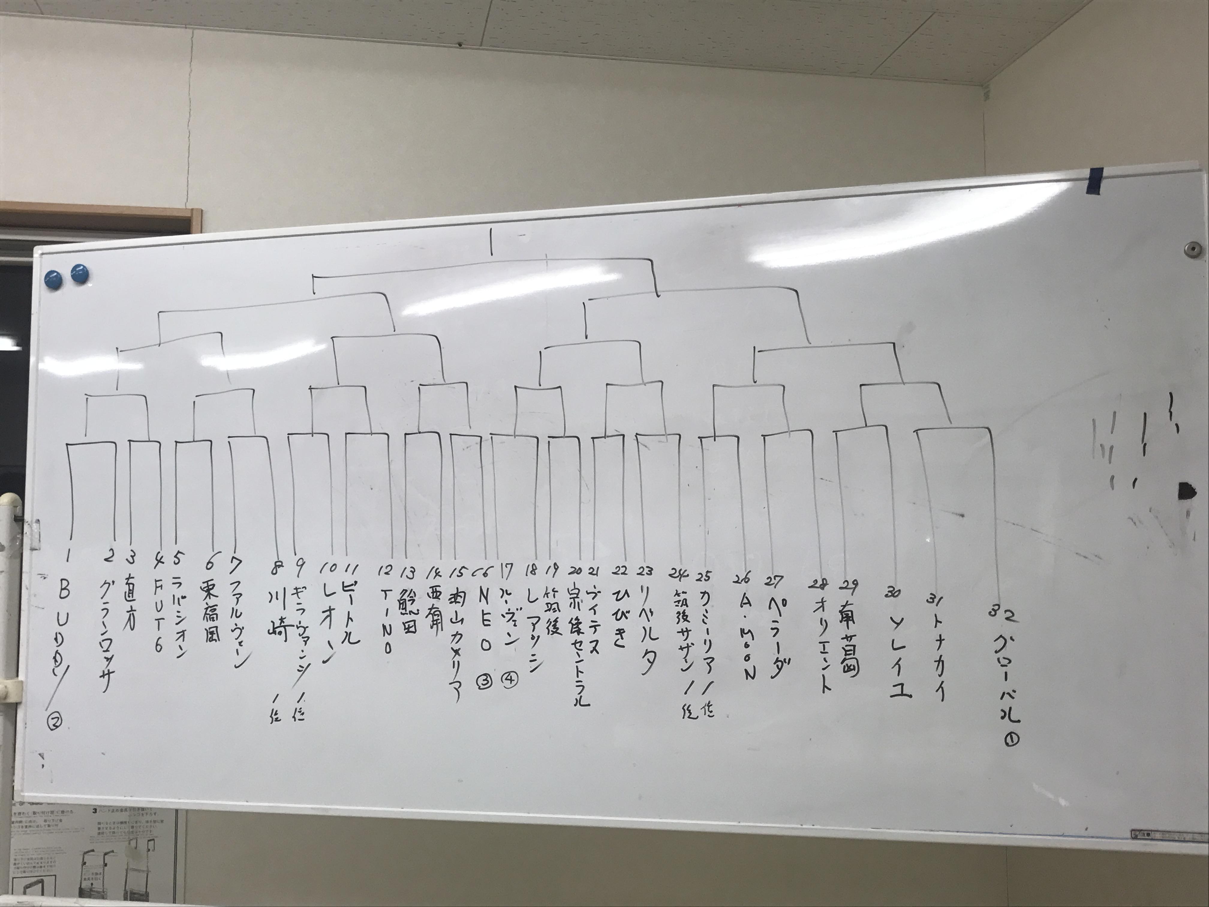 速報!  U-15 県クラブユース選手権・福岡県大会 組み合わせ決定!