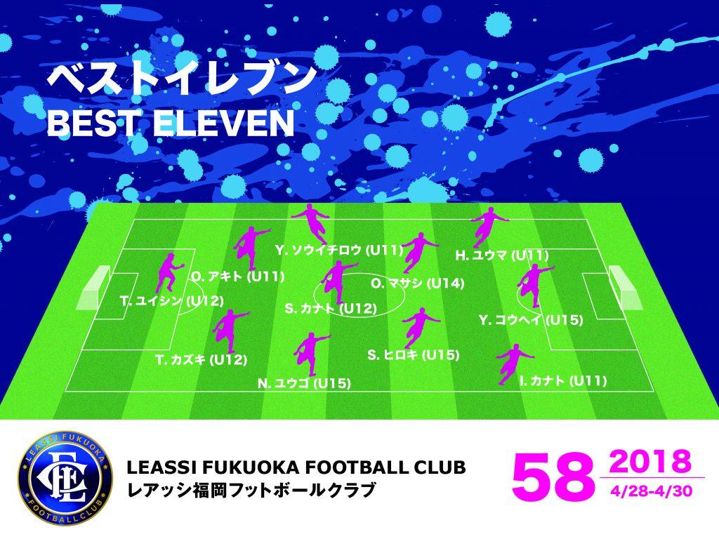 ジュニアユーストップ クラブユース選手権 福岡支部予選 ベスト4進出!!