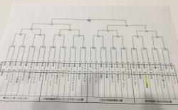 九州ジュニア(U11)サッカー大会福岡県中央大会組合せ決定!