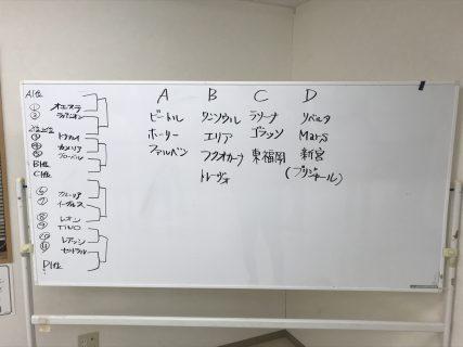 2019年度 U-15クラブユース選手権 福岡支部予選結果
