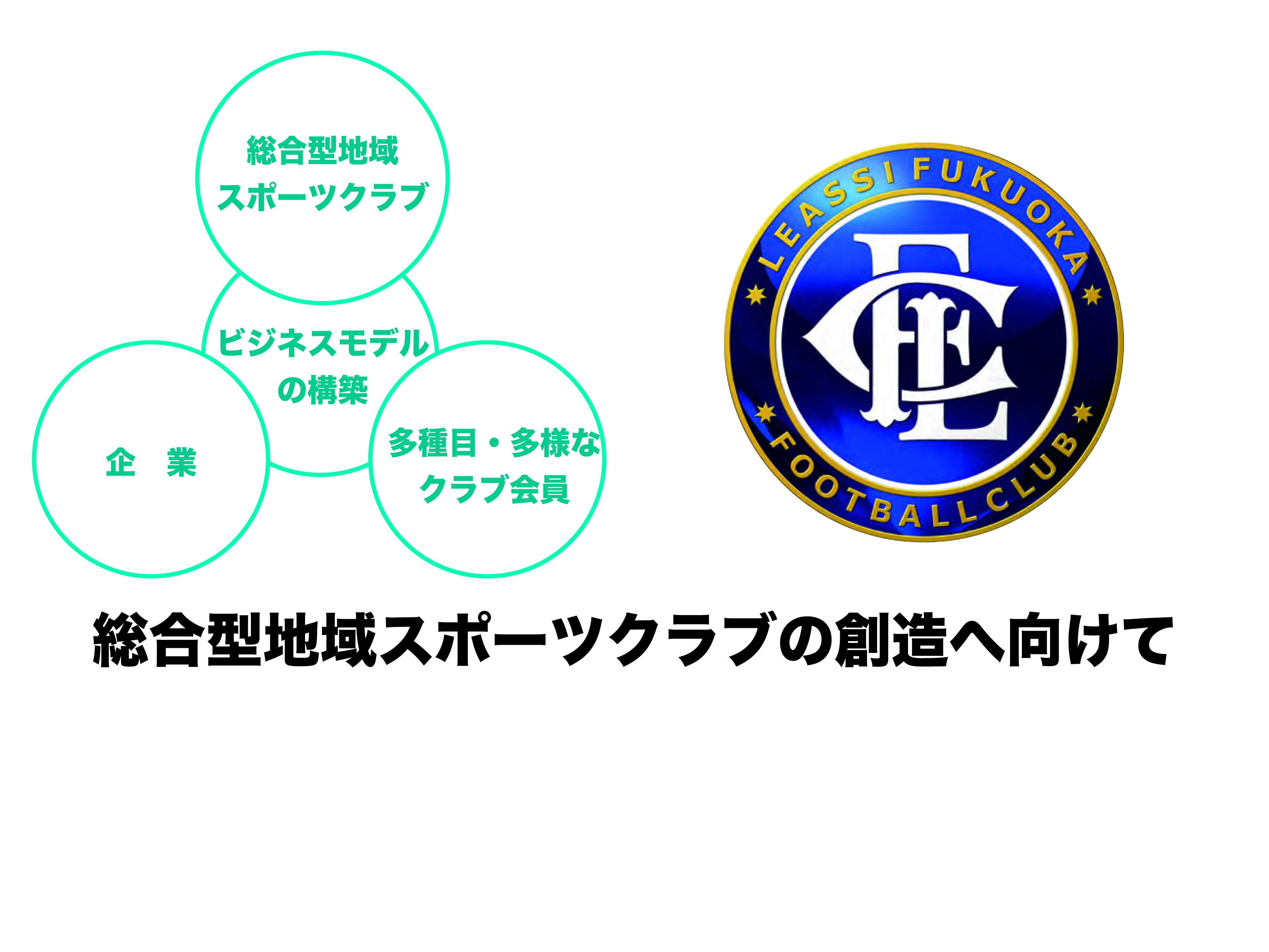 重大発表! 2019年度より総合型地域スポーツクラブを目指します!