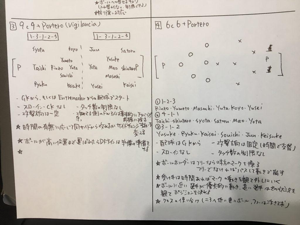 今日の練習メニュー  020  4/26(金)
