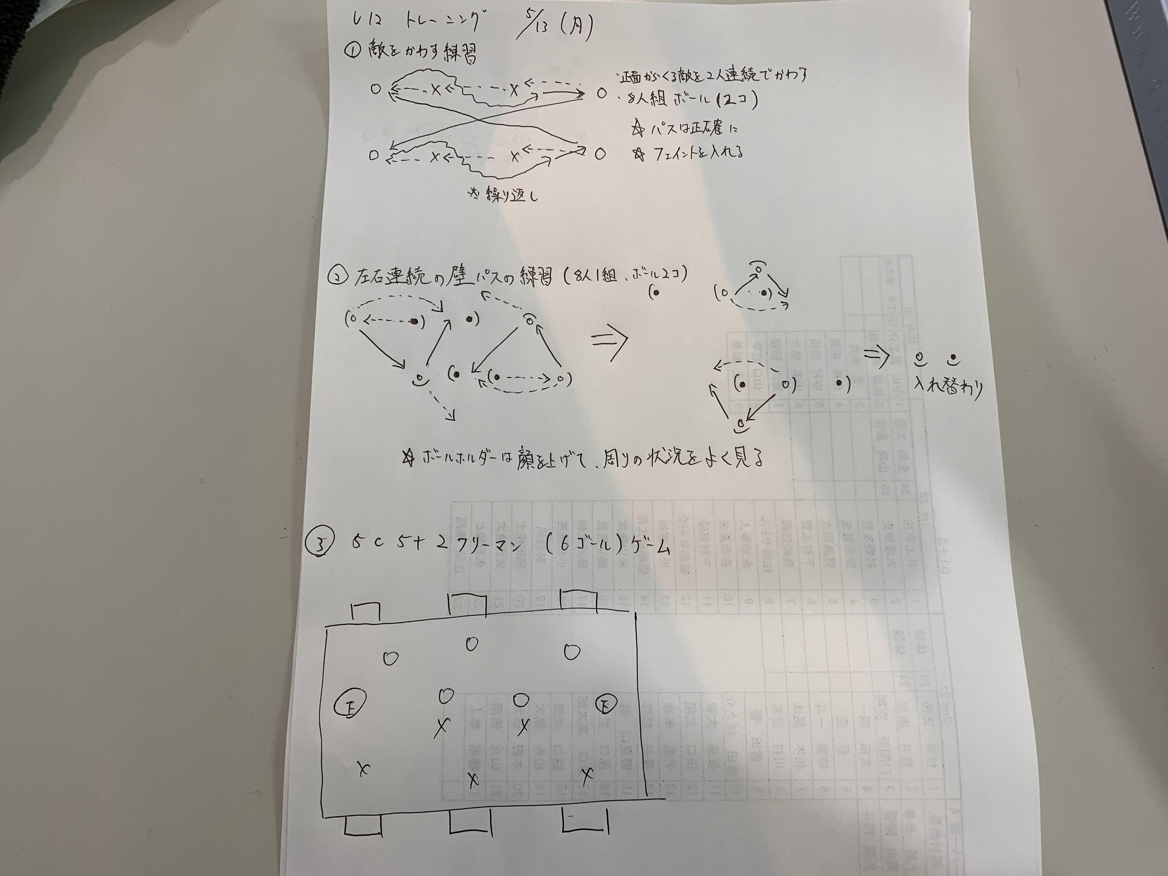 今日の練習メニュー 044 (6/17月)