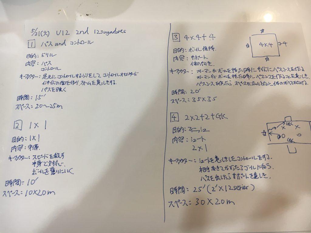 今日の練習メニュー030 (5/21火)