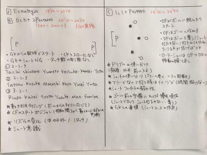 今日の練習メニュー 033  5/24(金)