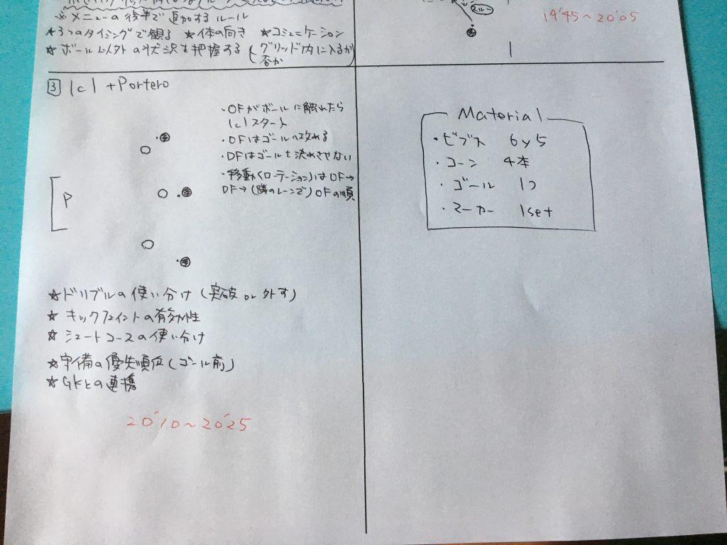 今日の練習メニュー 049(6/24月)