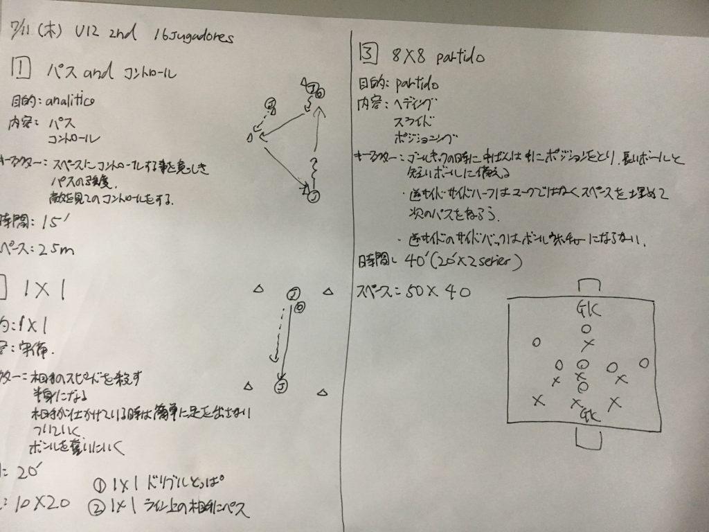 きょうの練習メニュー&MVP 056 7/11 木