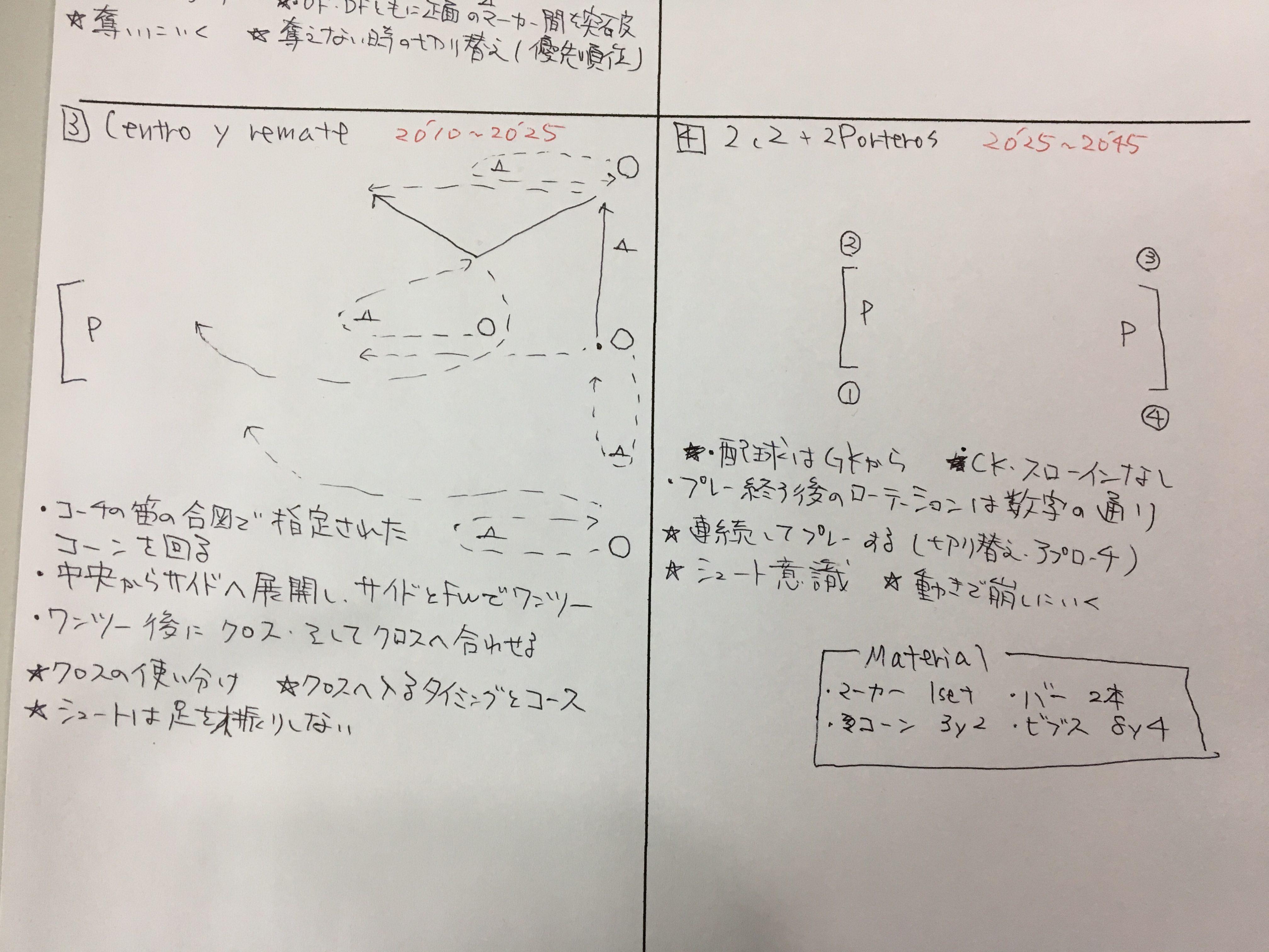 今日の練習メニュー 059 7/17(水)