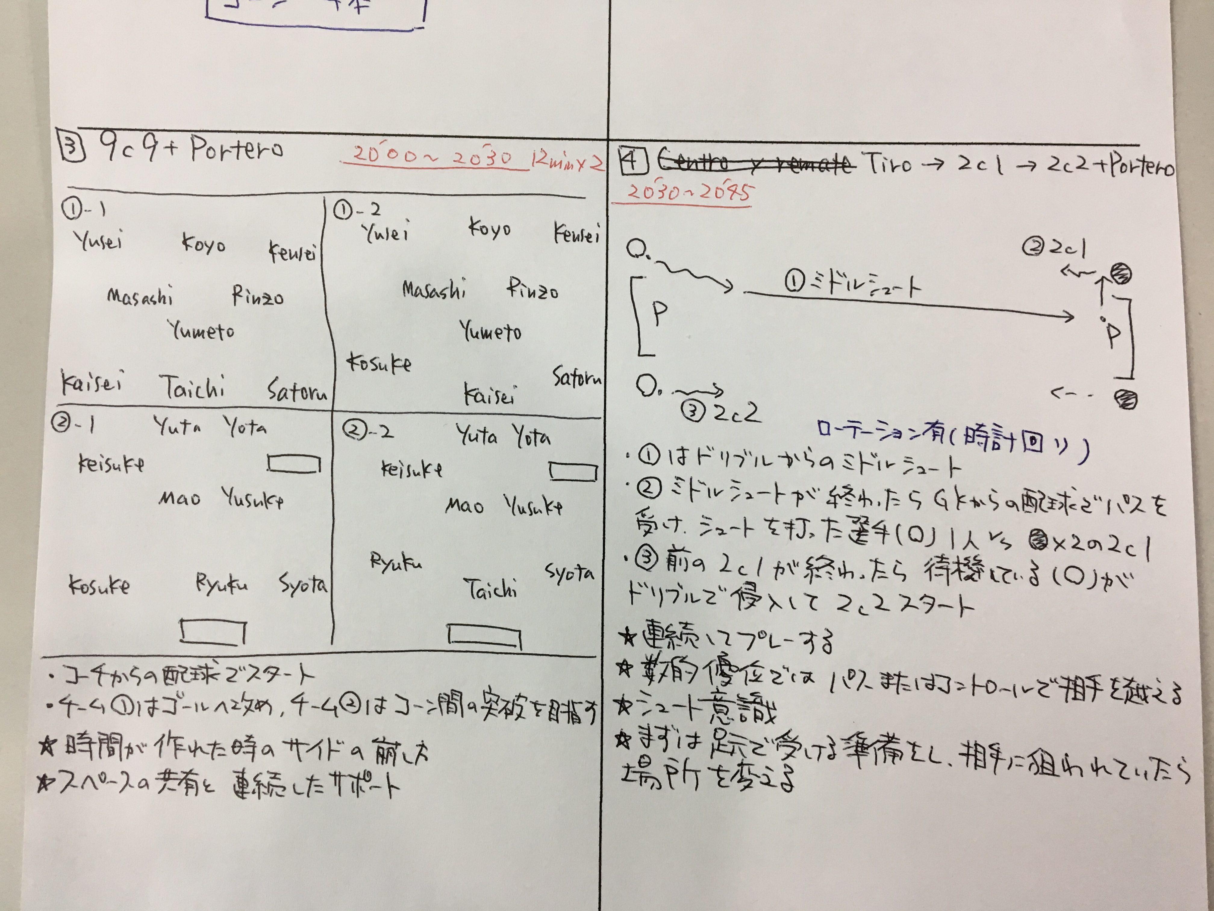 きょうの練習メニュー&MVP  060 (7/19金)