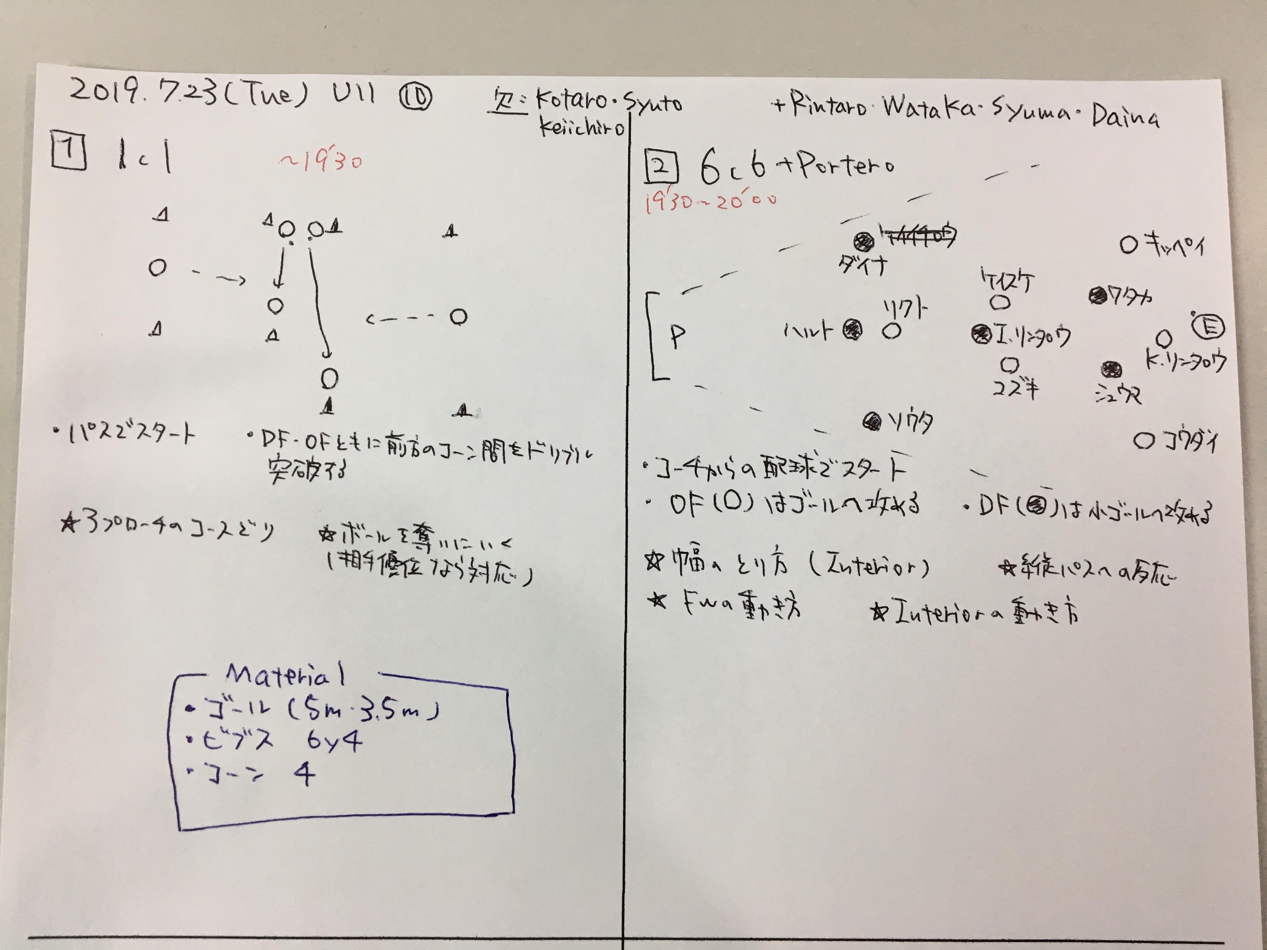 今日の練習メニュー& MVP 062 (7/23火)