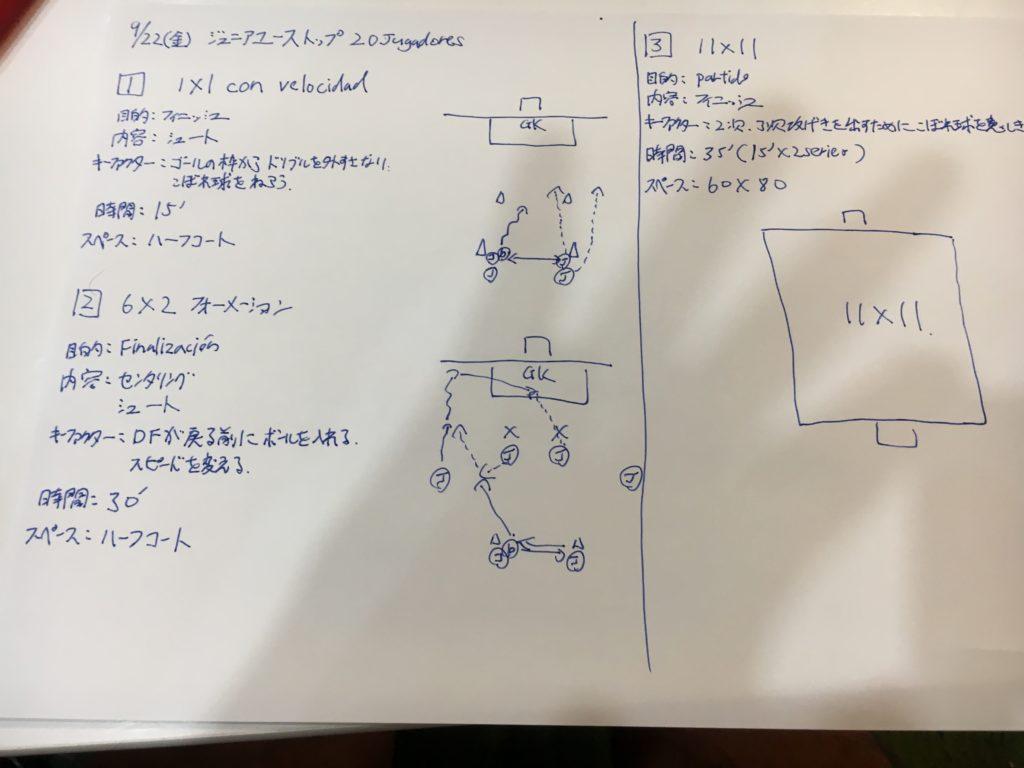 きょうの練習メニュー&MVP 076 (9/13金)