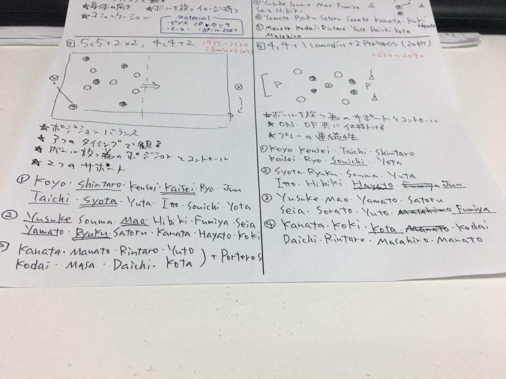 レアッシ福岡FCの挑戦! vol.003 〜地域スポーツコミュニティメディア研究所〜