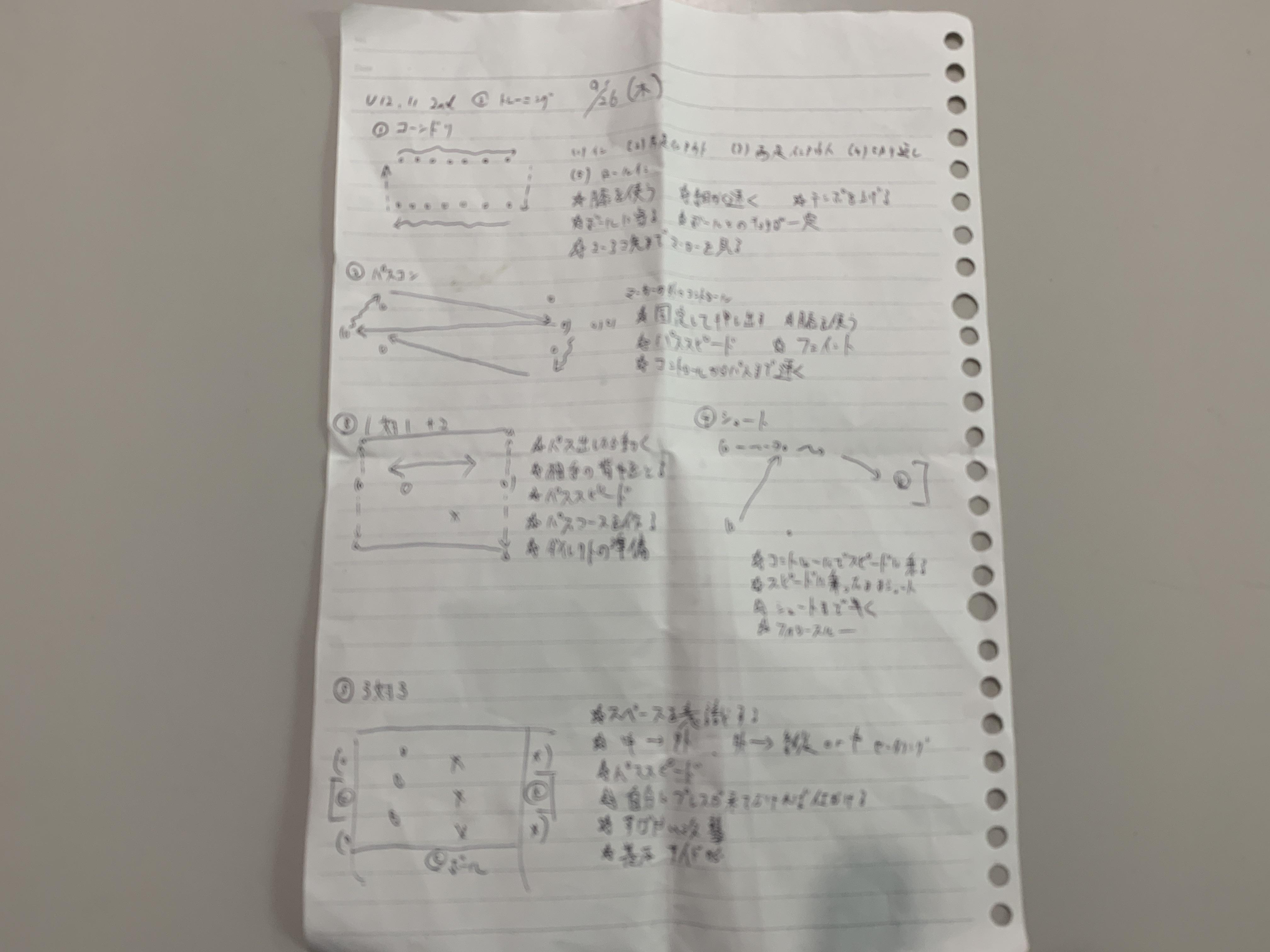 きょうの練習メニュー&MVP83  9/26 木
