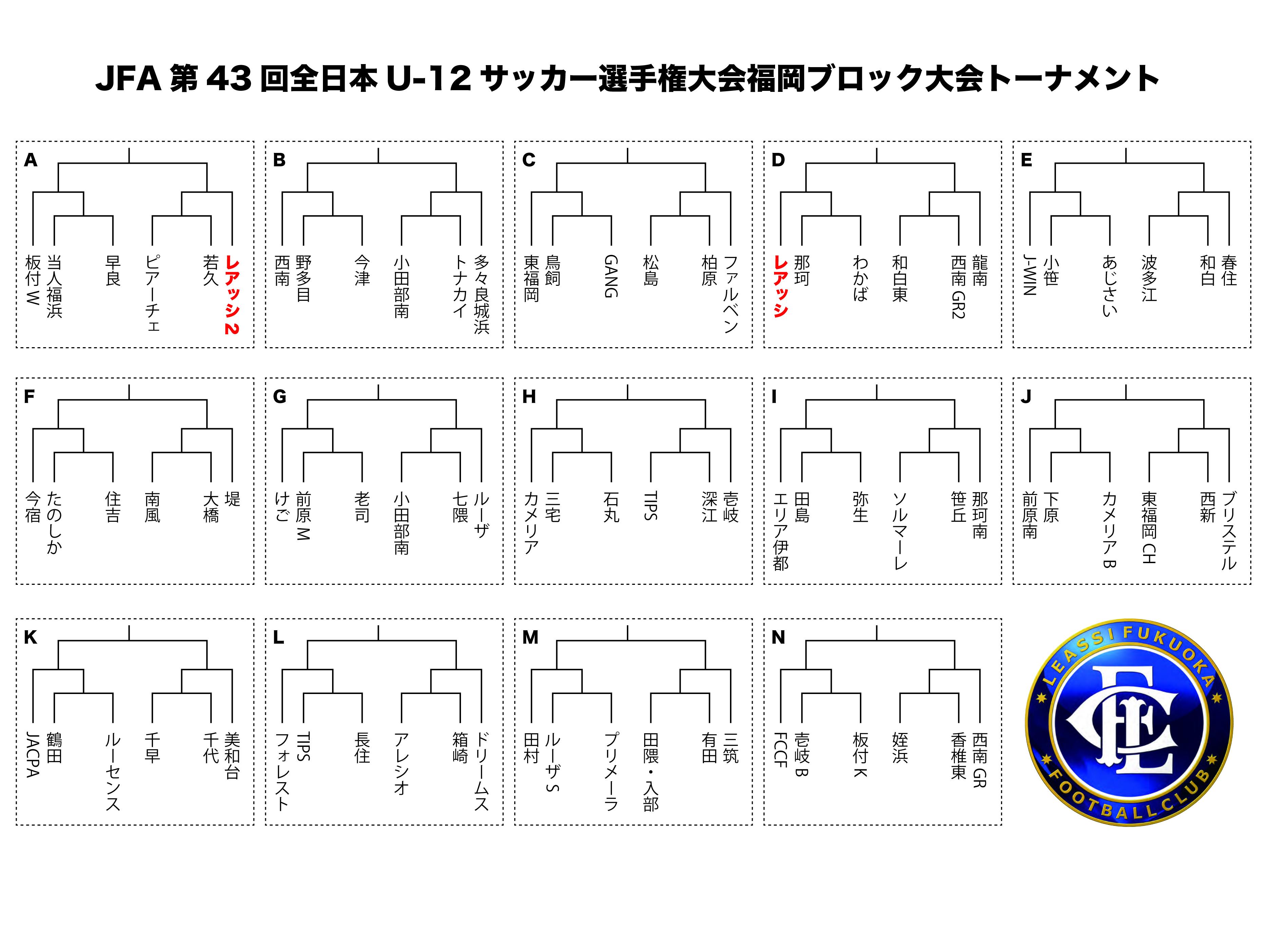全日本U-12サッカー選手権大会組合せ