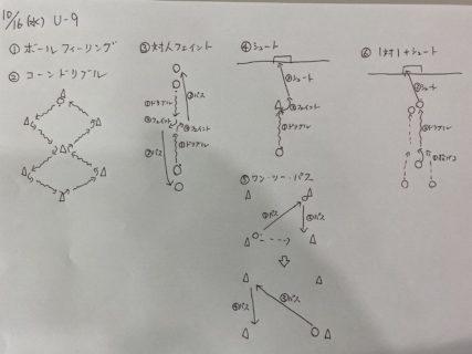 今日の練習メニュー092&MVP 10/16(水)