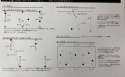 きょうの練習メニュー112&MVP 11/14木