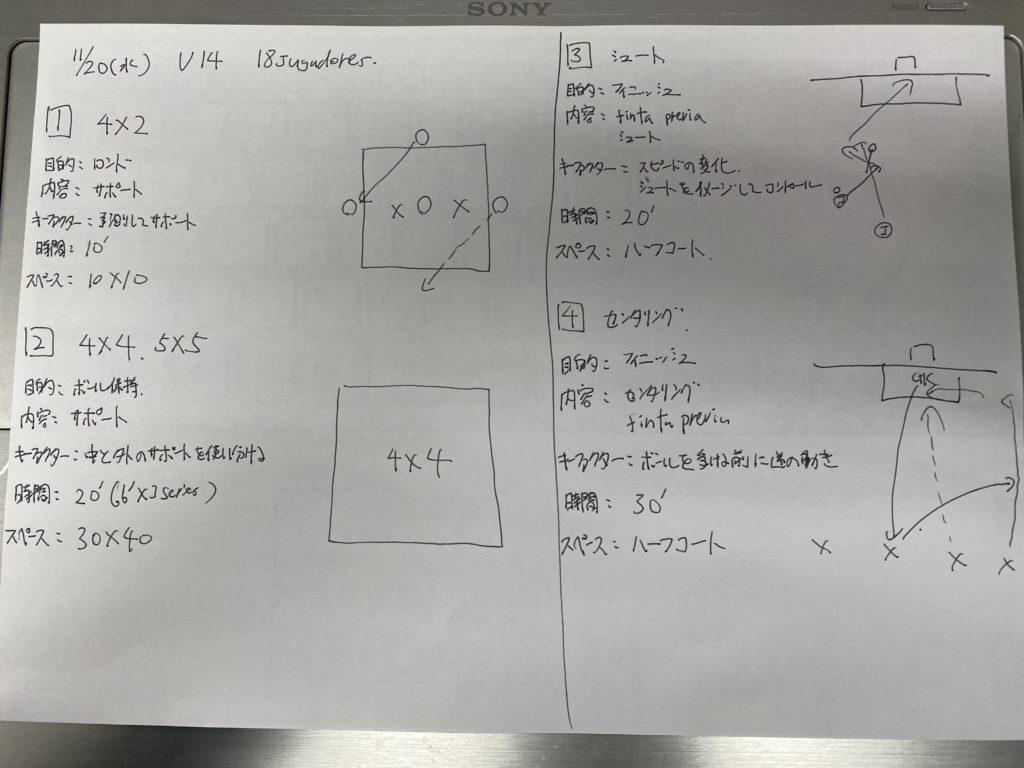 今日の練習メニュー114&MVP 11/20水