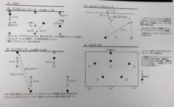 きょうの練習メニュー115&MVP 11/21木