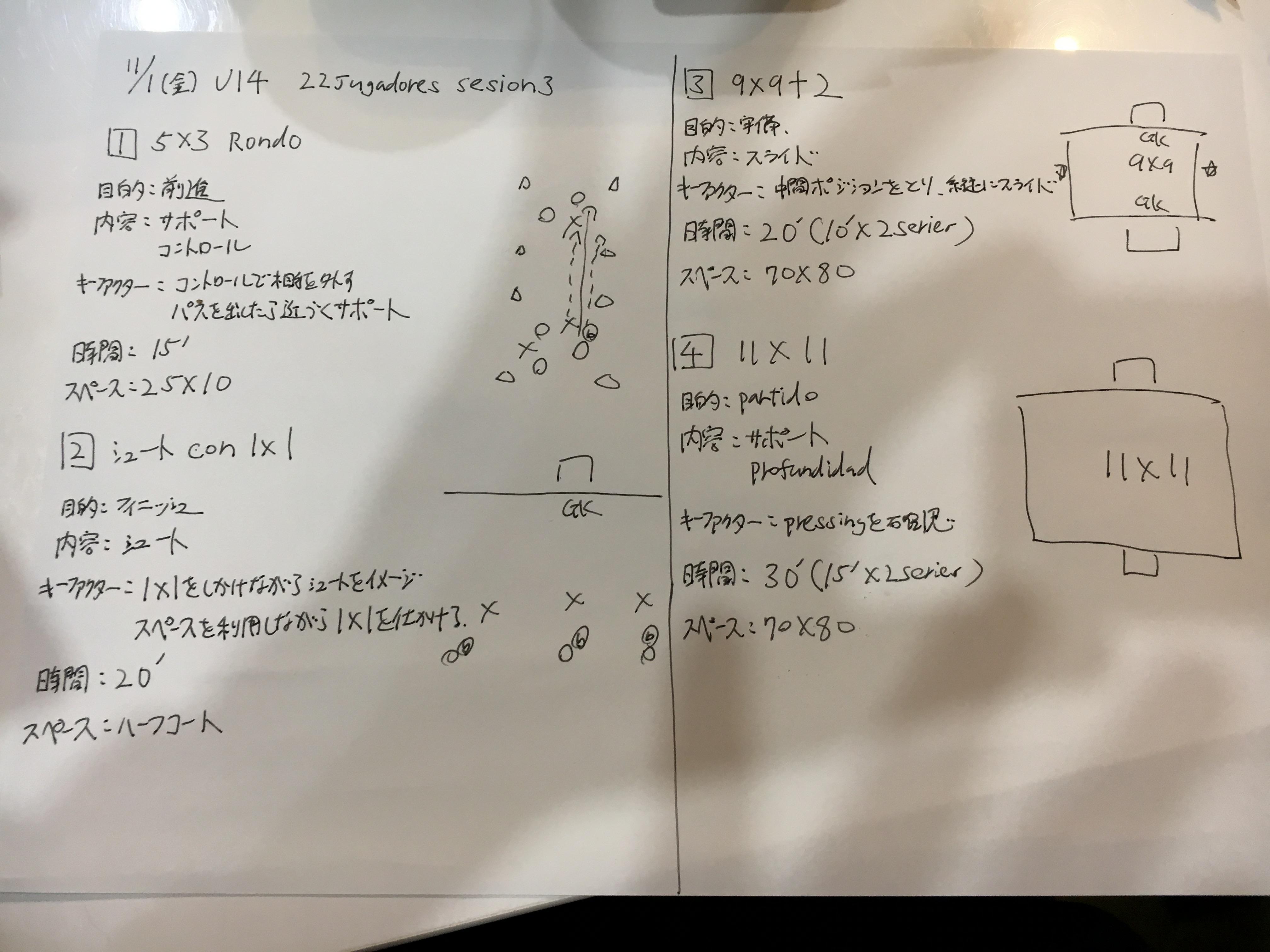 今日の練習メニュー&MVP #104  11/1(金)
