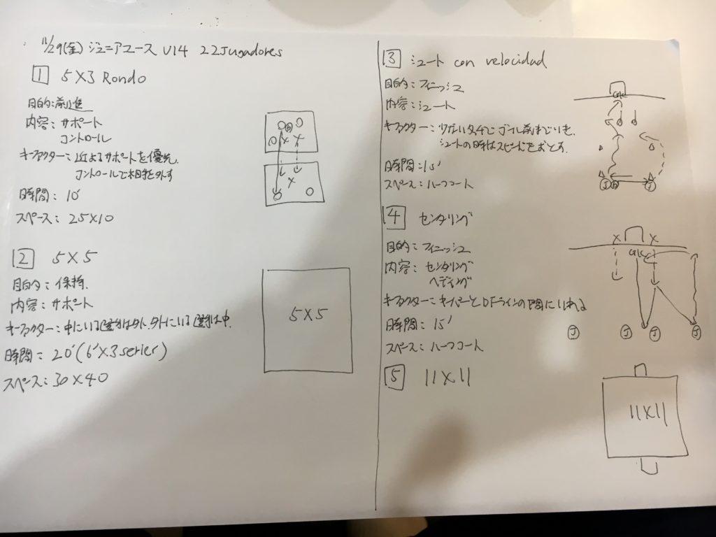 今日の練習メニュー 120 (11/29金)
