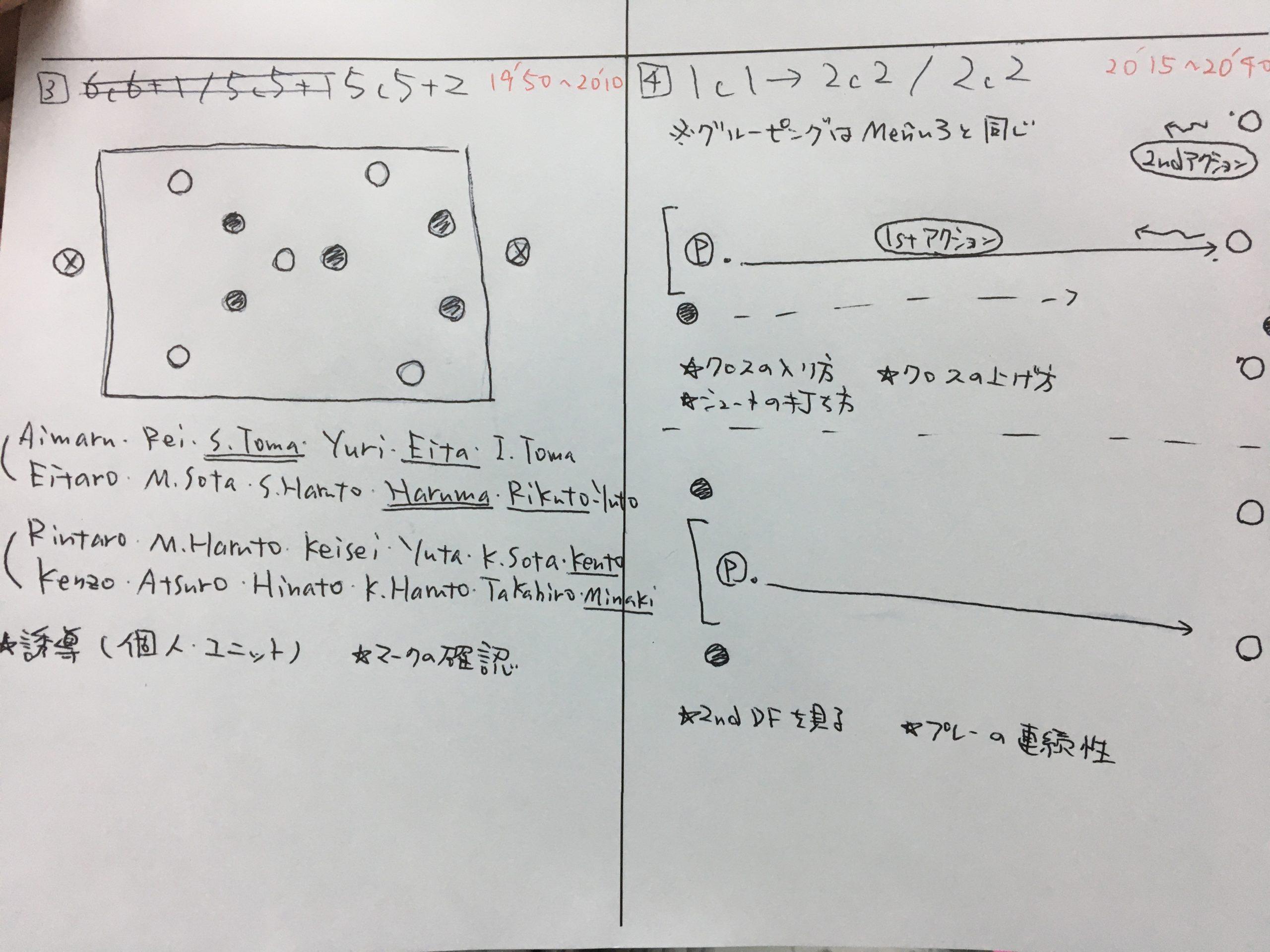 きょうの練習メニュー132&MVP 12/19 木