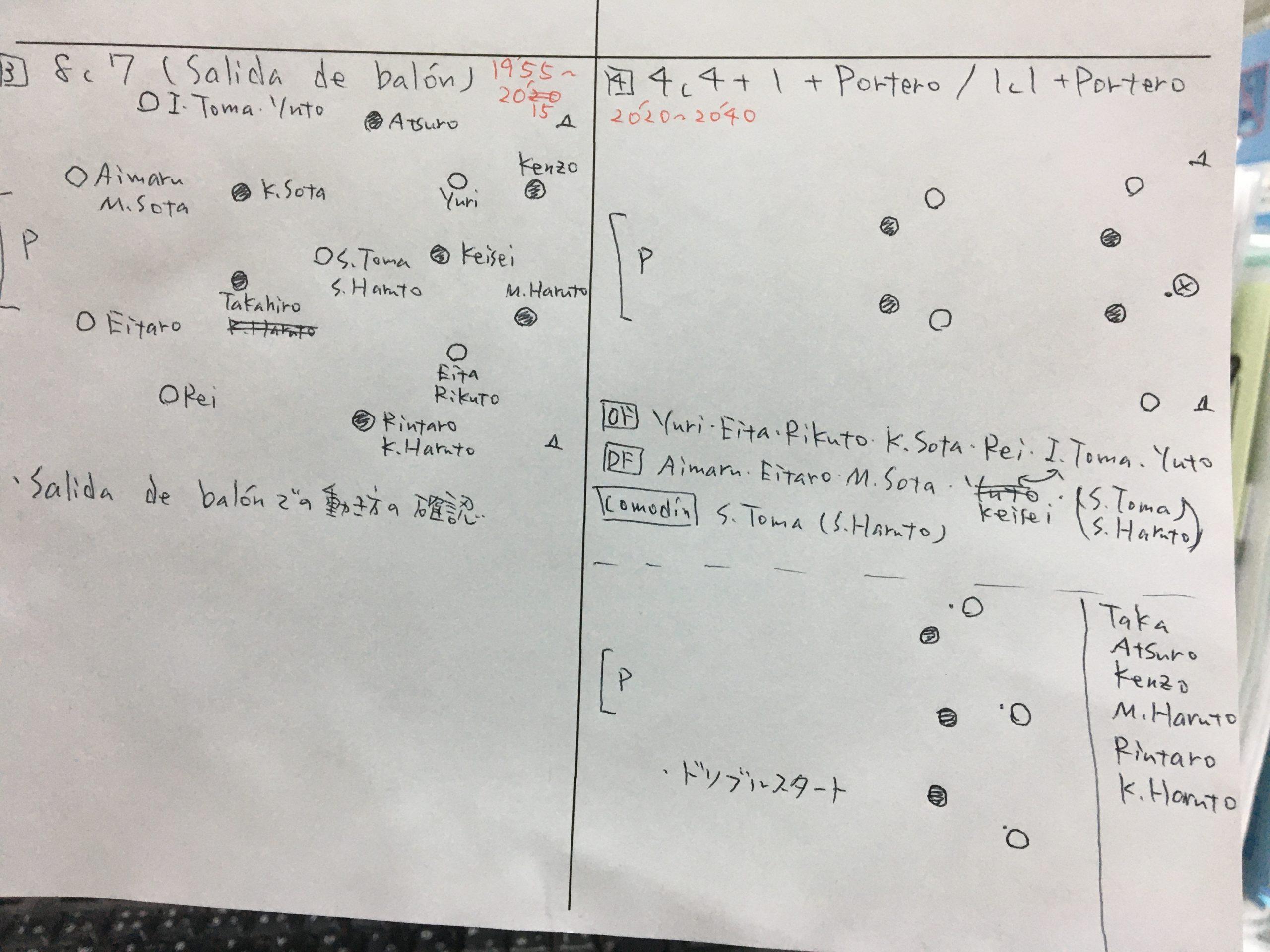 きょうの練習メニュー&MVP 123 12/5 木