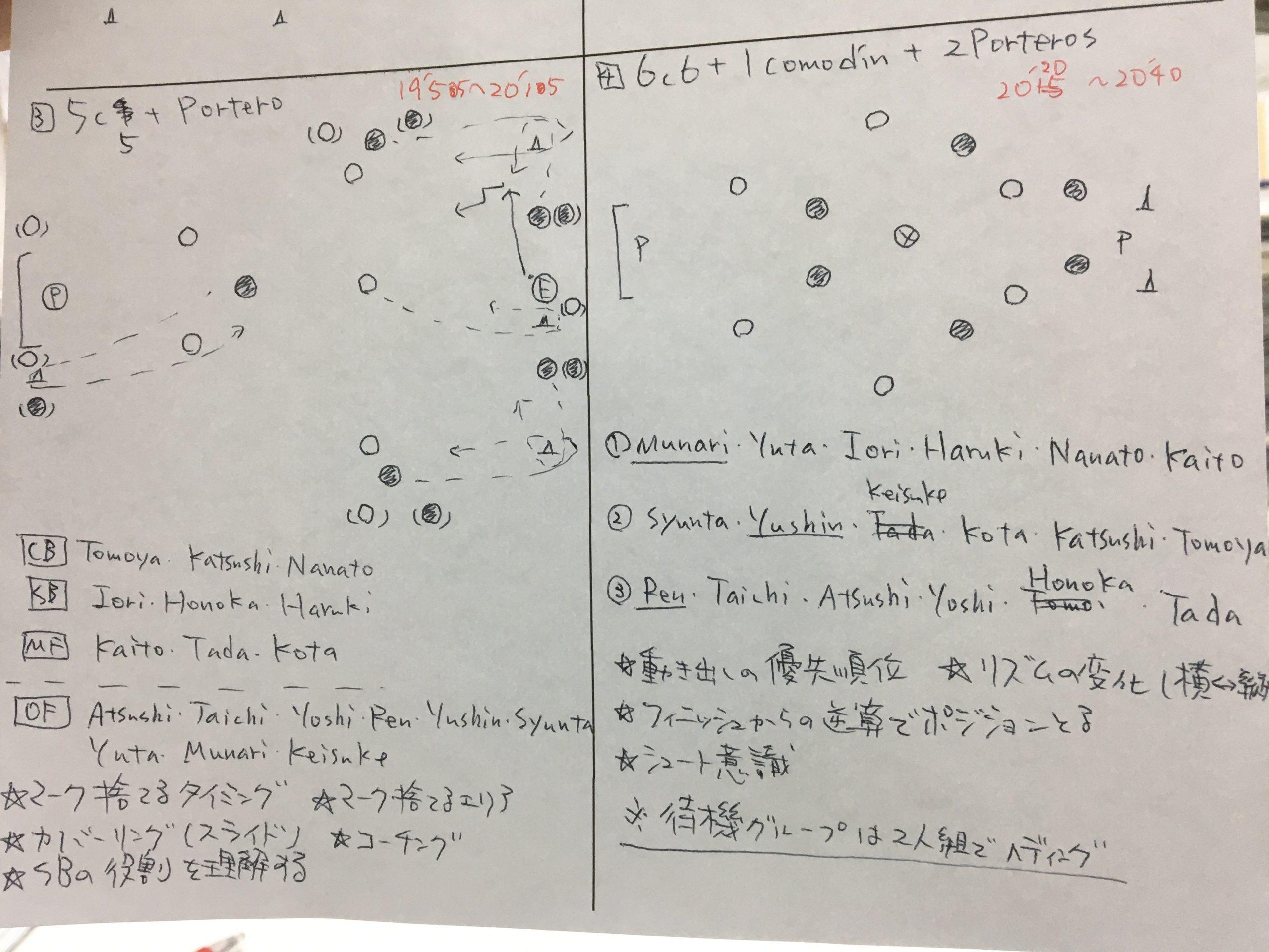 きょうの練習メニュー #124! (12/6金)