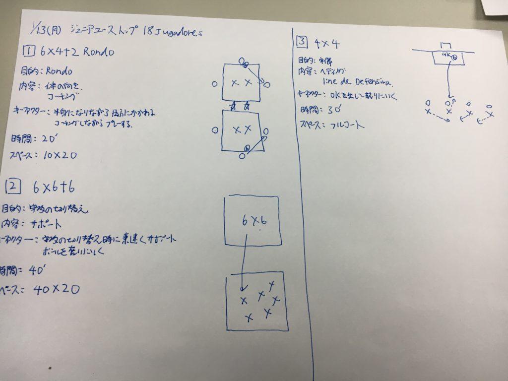 今日の練習メニュー&MVP #138(1/13月)
