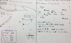 きょうの練習メニュー&MVP #141 (1/17金)