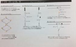 今日の練習メニュー159& MVP 2/26(水)