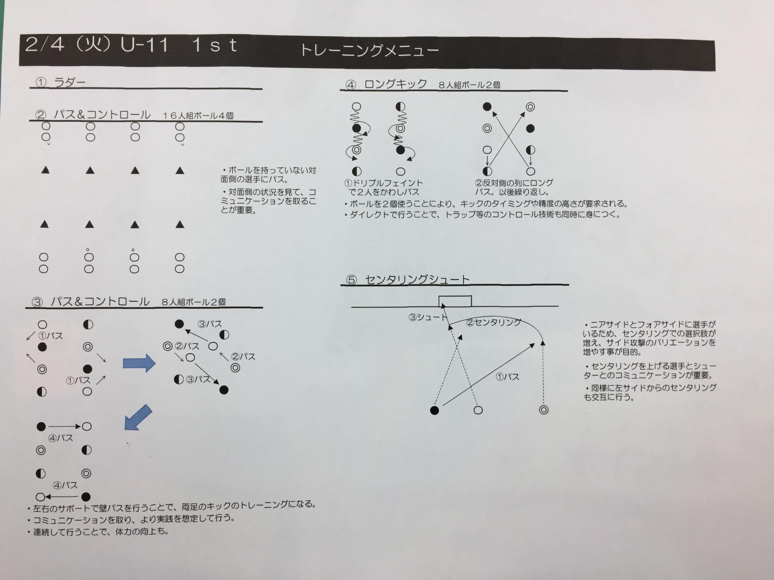 今日の練習メニュー&MVP 146(2/4火)