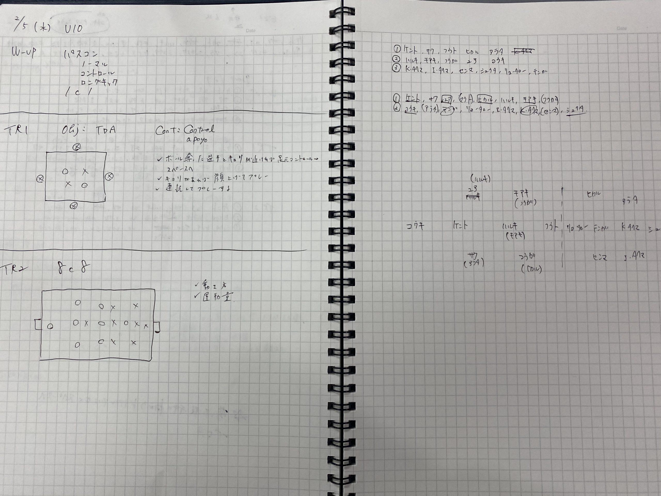 今日の練習メニュー147 2/5(水)