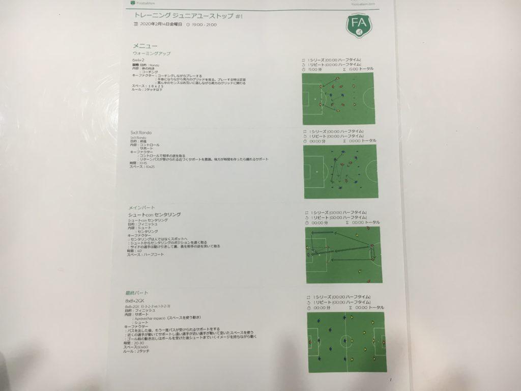 きょうの練習メニュー&MVP #153 (2/14金)