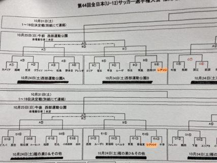 全日本(U12)サッカー選手権大会 福岡地区ブロック大会決勝トーナメント組み合わせ決定!