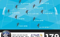 今週のベストイレブン 179!ジュニアユース(中学生)編