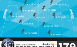 今週のベストイレブン 179!ジュニア(小学生)編