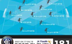 今週のベストイレブン 181!ジュニアユース(中学生)編